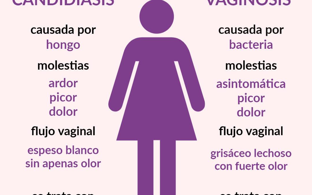 Candidiasis o Vaginosis